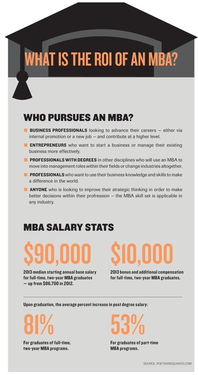 back to school executive mba programs change with the times