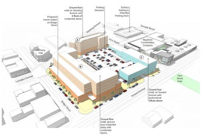 Documents show full scope of proposed project for Grand Rapids' West Side