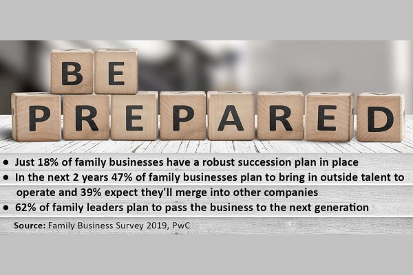 Don't Wait to Begin Business Succession Planning