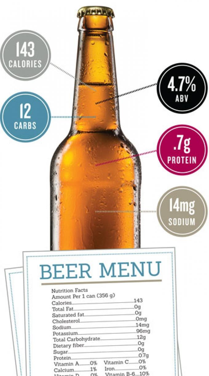 How to lose weight fast craft beer nutrition facts for Calories in craft beer