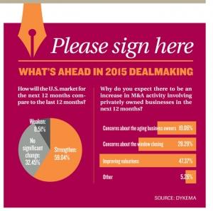 M&A Outlook: Active M&A market to continue in 2015 as more capital gets deployed