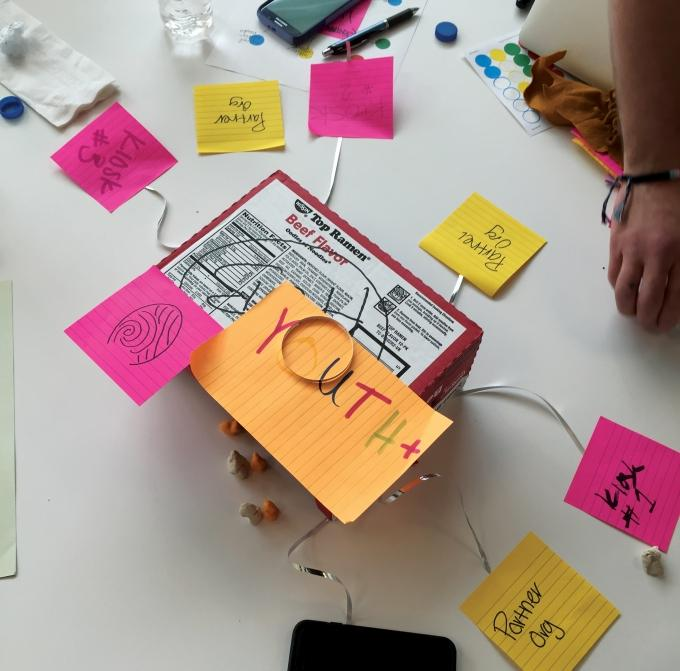 HQ, a homeless youth drop-in center, is one of many area nonprofits incorporating human-centered design into their culture. The Grand Rapids-based organization uses the technique to structure services, programs and technology platforms around direct input from the people HQ serves. Pictured above is an early prototype from the Youthfull Data Collaborative design process.