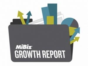 MiBiz Growth Report: July 9, 2018