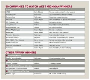15 West Michigan firms honored as companies to watch